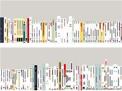 Biblioteca Virtual Reúne Mais De 150 Bilhões De Sites