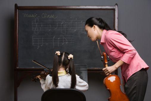 Aprenda A Tocar Violino De Graça
