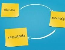 Curso online grátis sobre modelo de negócios canvas