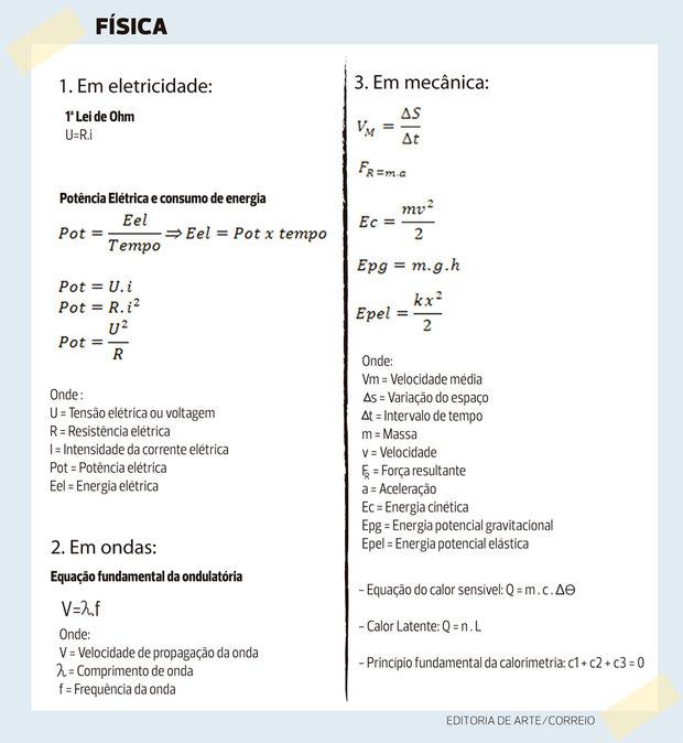 Amado Conheça As Fórmulas De Física E Química Mais Cobradas HL73
