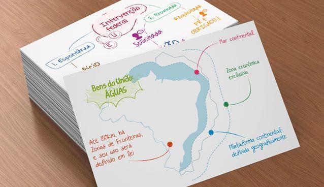 exemplo-mapa-mental
