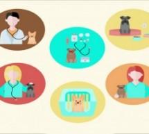 Baixe livros gratuitos de veterinária