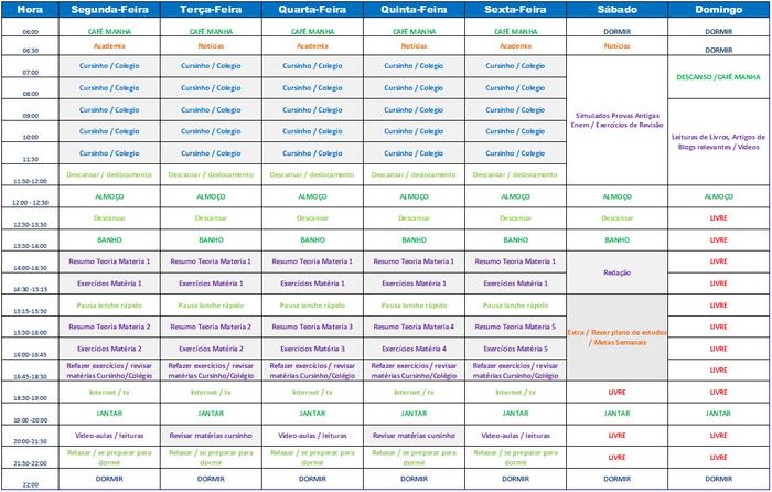 modelo-cronograma-estudo