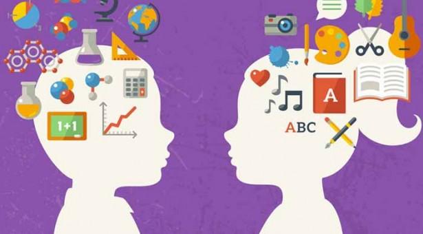 O que é e quais os tipos de avaliação da aprendizagem?