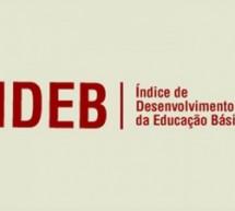 Ideb: Saiba tudo sobre o Índice de Desenvolvimento da Educação Básica