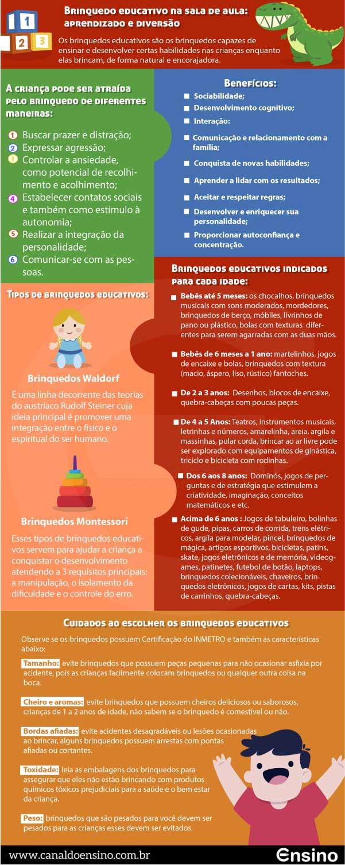 Brinquedo_educativo na_sala_de_aula_aprendizado_e_diversao-marcadagua