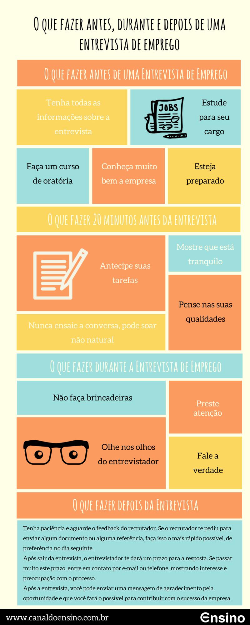 infografico-O-que-fazer-antes-durante-e-depois-de-uma-entrevista-de- emprego