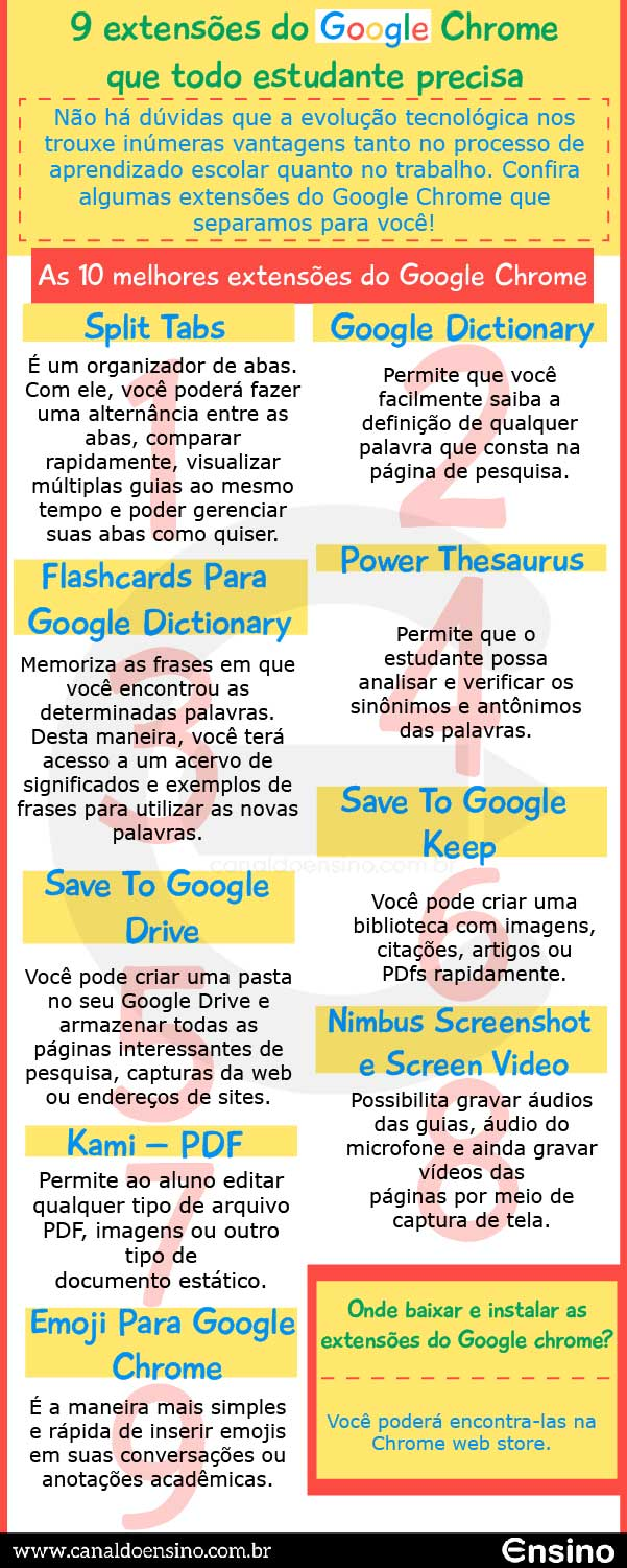 10-extensoes-do-google-chrome-que-todo-estudante-precisa-01-min