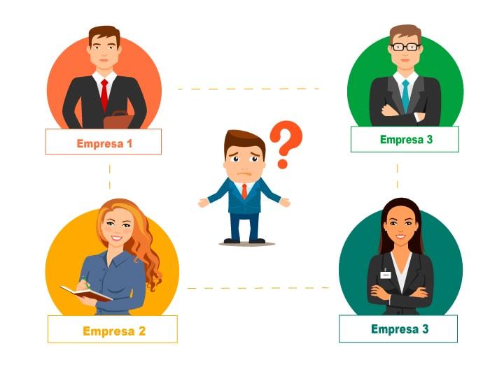 coisas_para_pesquisar_sobre_a_empresa