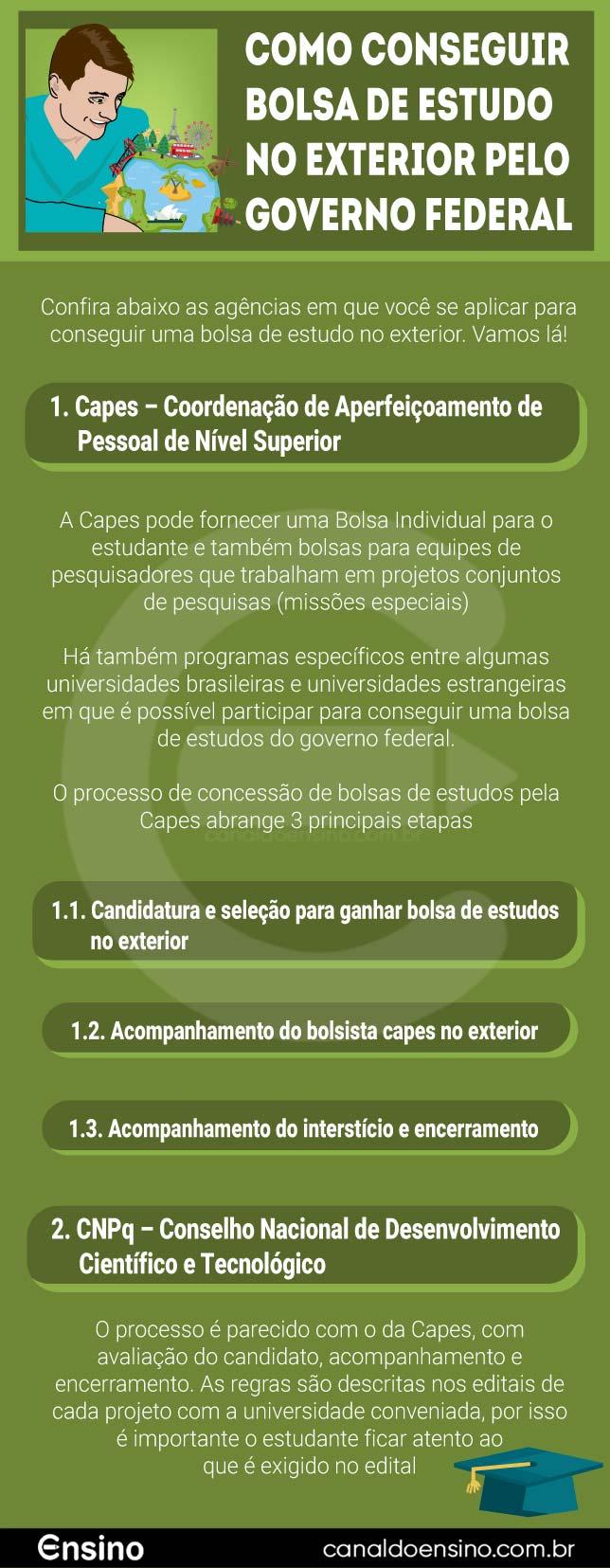 Infografico_bolsa_de_estudo_no_exterior_pelo_governo_federal-01