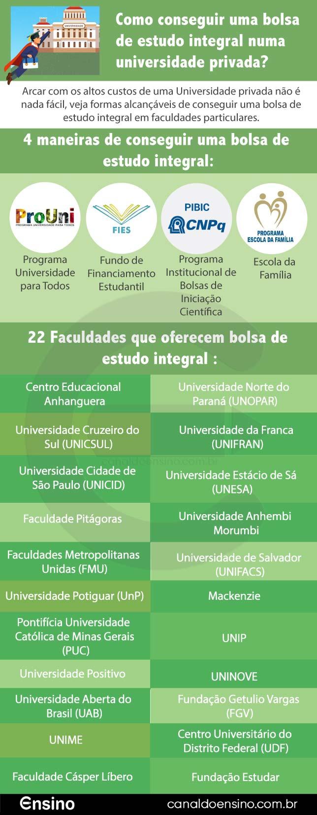 infografico_como-conseguir-uma-bolsa-de-estudo-integral-numa-universidade-privada-01