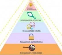 Pirâmide de Maslow: o que é e como inserir no ambiente profissional
