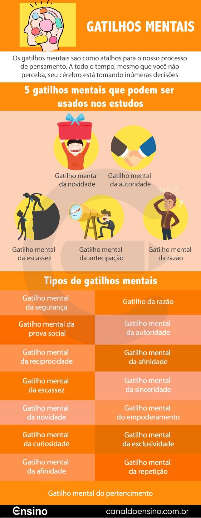 Gatilhos_mentais-
