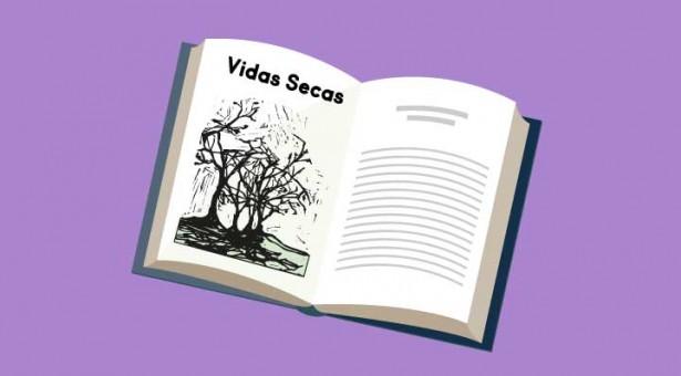 Resumo de livro: Vidas Secas, de Graciliano Ramos