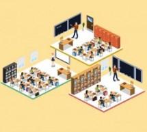 Os novos modelos de escola para o século XXI