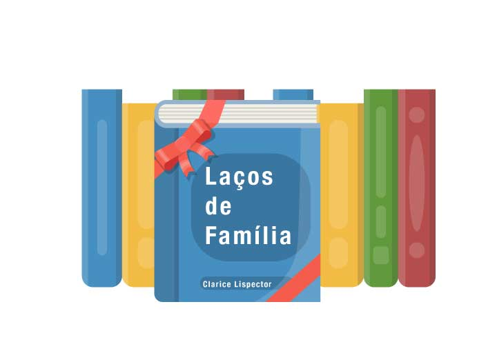 Lacos De Familia De Clarice Lispector