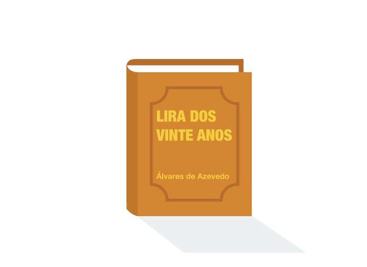 Lira_dos_Vinte_Anos_alvares_azevedo_resumo