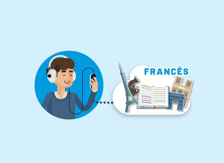 Aprender_frances_com_podcast_frances_download_para_brasileiros_spotify_para_iniciantes_podcast_francais_aprender_frances