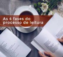 As 4 fases do processo de leitura