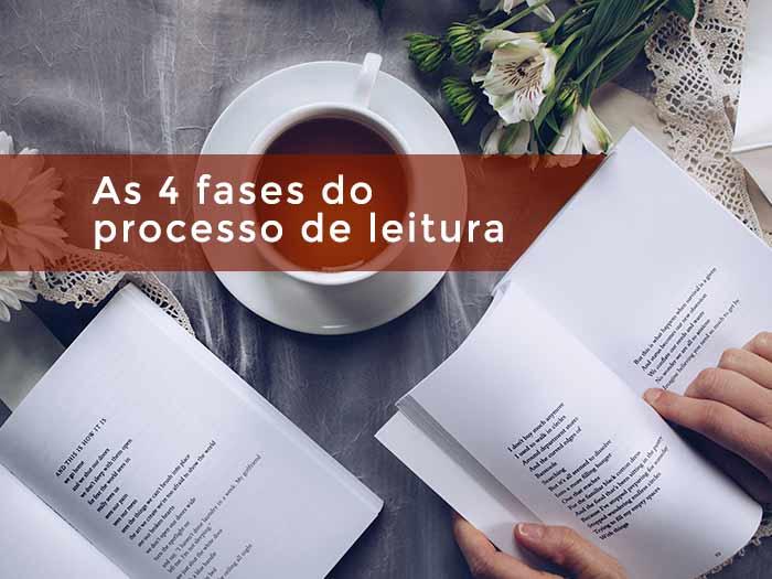 Processo de leitura